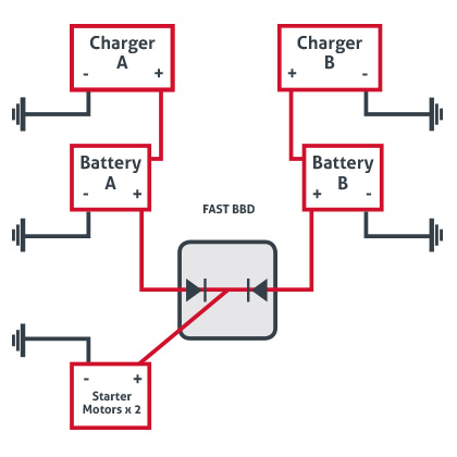 Battery tripping unit and DC Systems on wiring diagram for battery switch, power supply for battery charger, timer for battery charger, schematics for battery charger, wiring diagram for inverter charger, parts for battery charger, wiring diagram for cell phone charger, transformer for battery charger, wiring diagram for battery power, wiring diagram for usb charger, block diagram for battery charger, wiring diagram for electric bike battery,